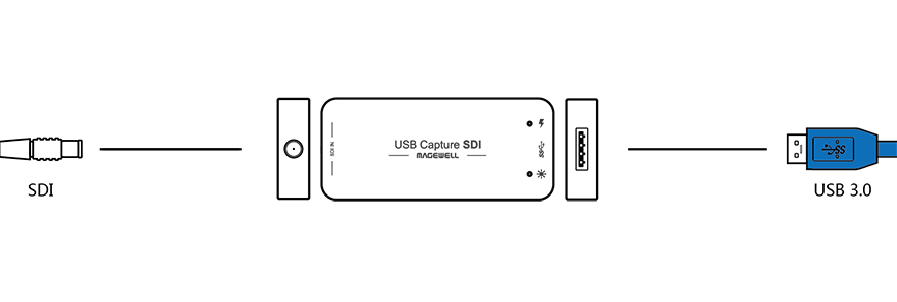 Magewell HDMI \ SDI – USB3 Capture dongle   IVS-Tec